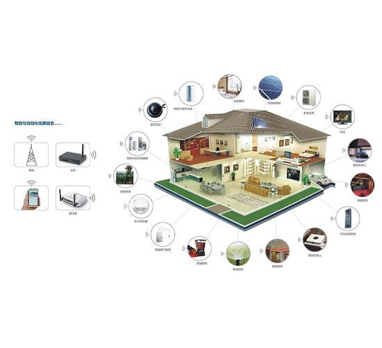 IBMS智能建筑系统集成解决方案