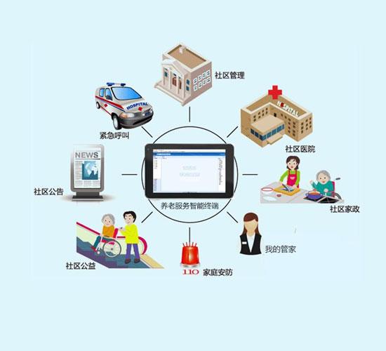 智慧园区管理平台