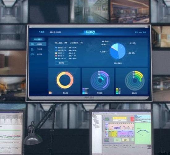 智慧园区平台软件