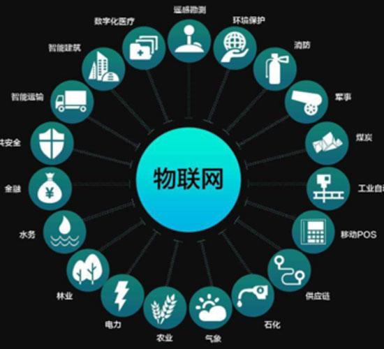 物联网集成平台软件系统